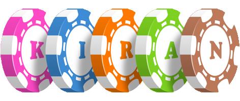 Kiran Name Logo Tagged Keywords Kiran Name